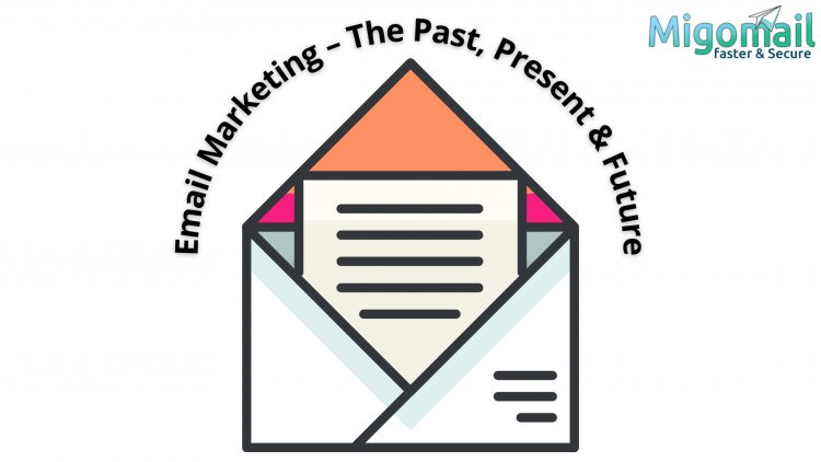 Email Marketing – The Past, Present & Future