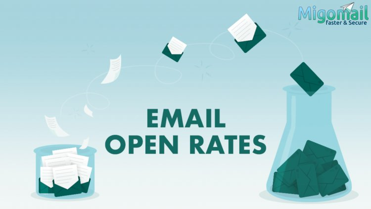 Development Email Opens by 23% with Creative Send Time Increment