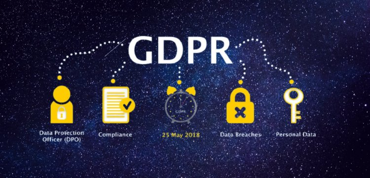 How does GDPR affects on Email Marketing ?