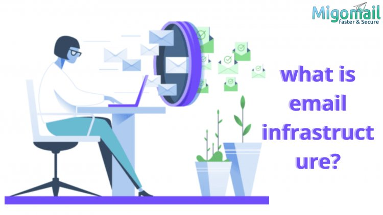 What is Email Infrastructure?