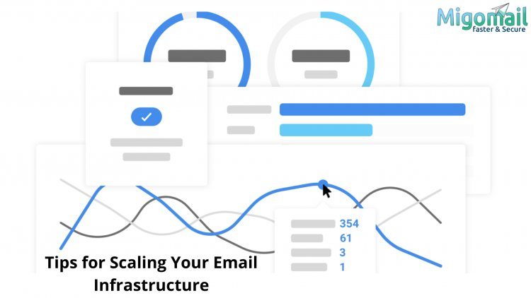 7 Tips for Scaling Your Email Infrastructure